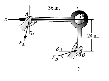 In the wrench shown, if FA = 80 lb, and alpha = 20