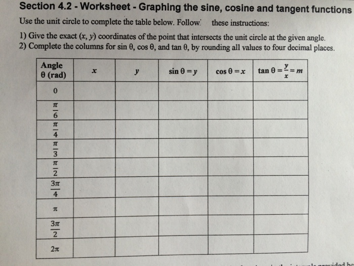 Section 42 Worksheet Graphing The Sine Cosin – Sine Cosine Tangent Worksheet