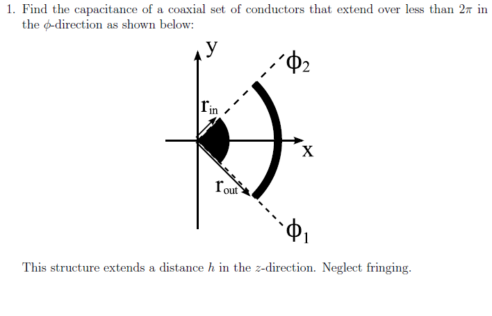 Find the capacitance of a coaxial set of conductor