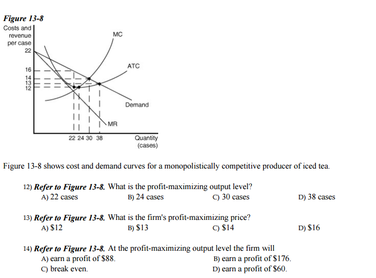 refer to the diagram for a monopolistically competitive producer ...
