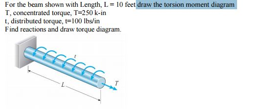For The Beam Shown With Length, L = 10 Feet Draw T... | Chegg.com