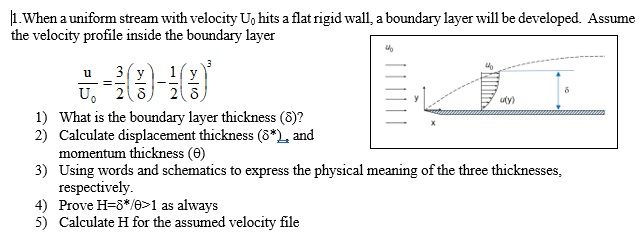 Solved: 1.When A Uniform Stream With Velocity Uo Hits A Fl ...