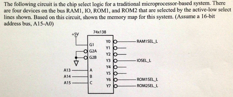 The following circuit is the chip select logic for