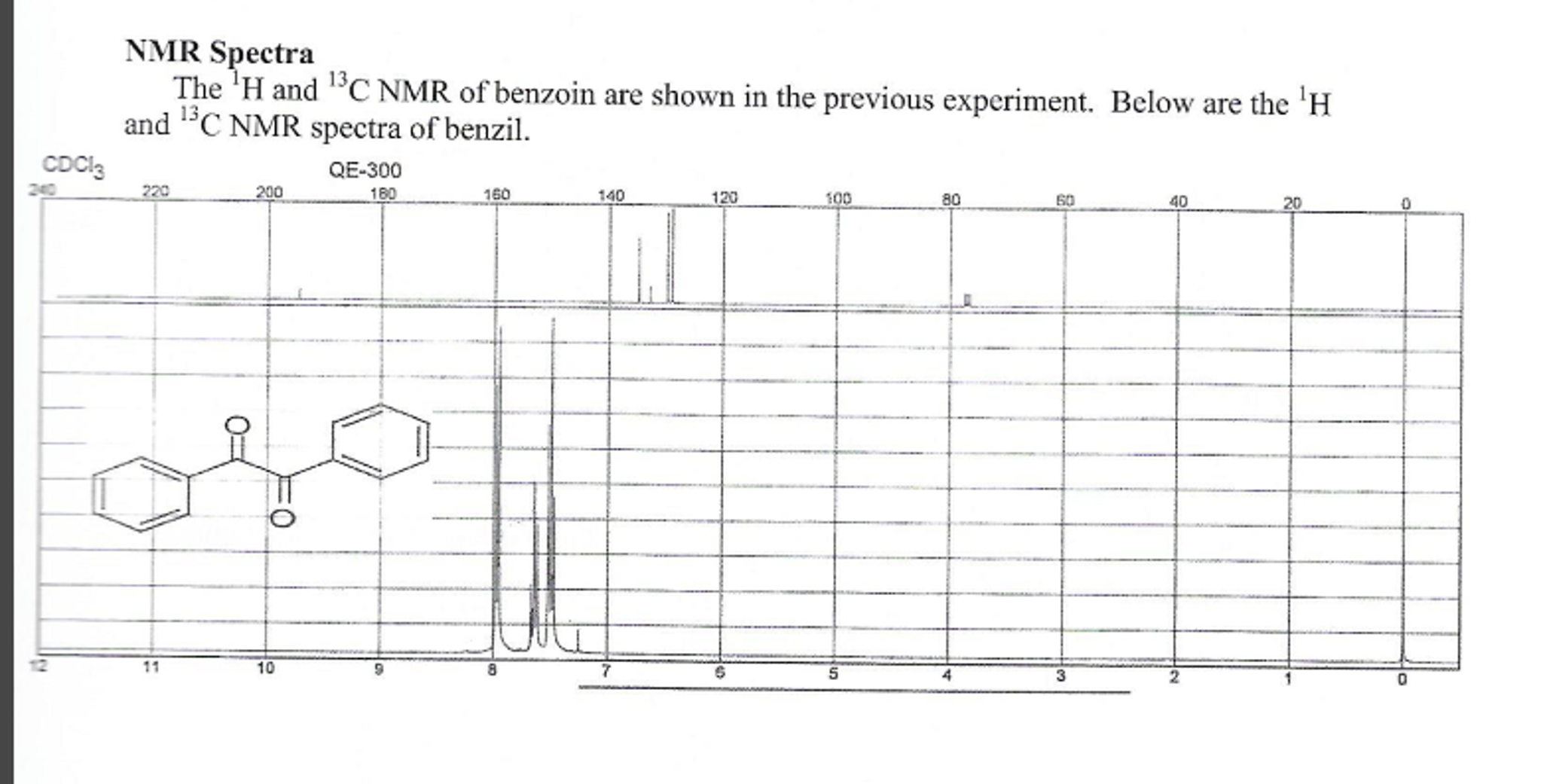 In The C NMR Of Benzil, Which Carbon Is Responsibl... | Chegg.com