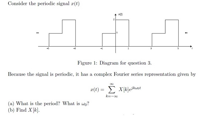 Consider the periodic signal x(t) Figure 1: Diagr
