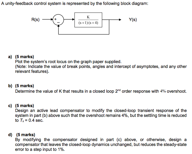A unity feedback control system is represented by chegg a unity feedback control system is represented by the following block diagram r ccuart Gallery