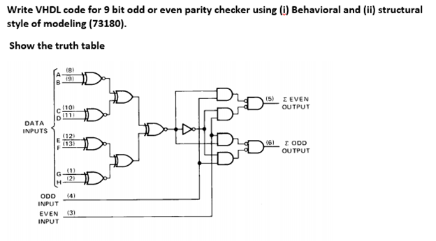 solved  write vhdl code for 9 bit odd or even parity check