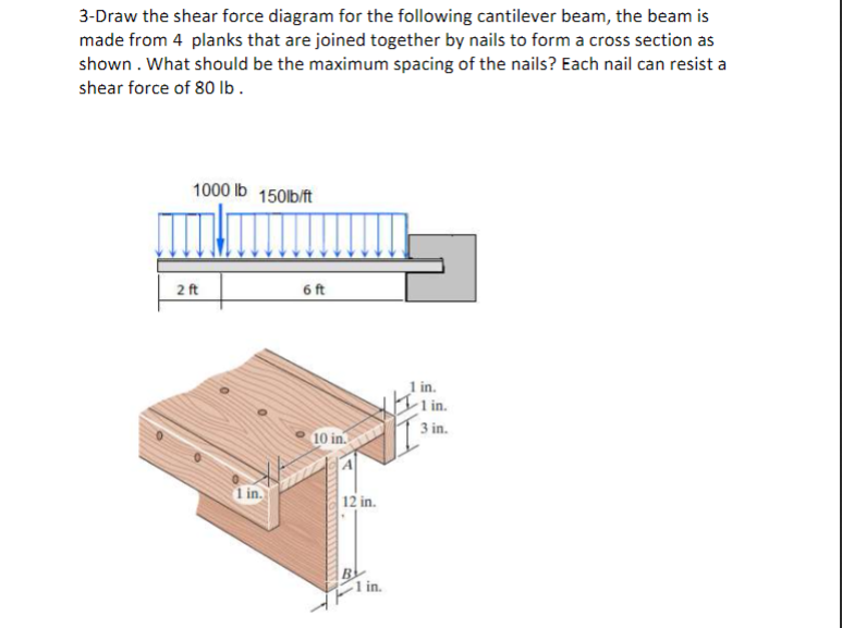 Solved 3 draw the shear force diagram for the following c 3 draw the shear force diagram for the following cantilever beam the beam is ccuart Images