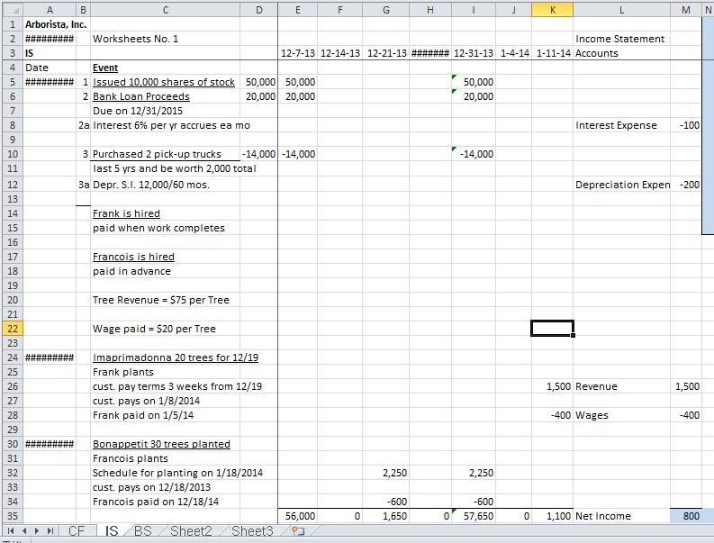how to make a balance sheet