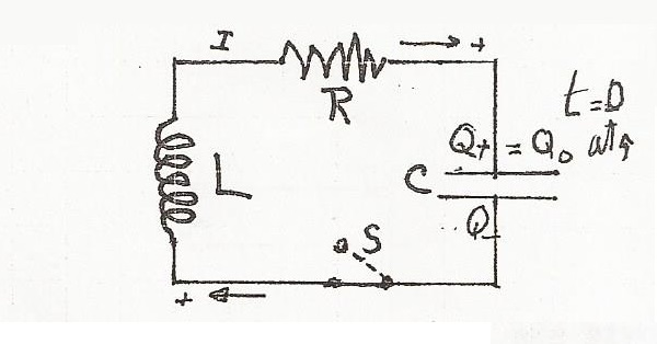 solved  a series inductor