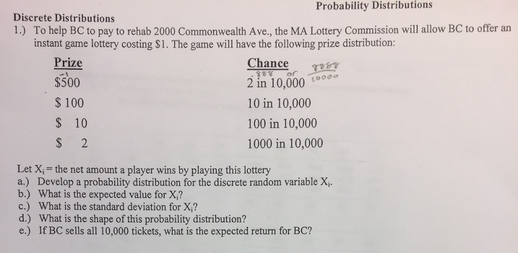Statistics and probability archive february 17 2018 chegg probability distributions discrete distributions 1 to help bc to pay to rehab 2000 commonwealth fandeluxe Images