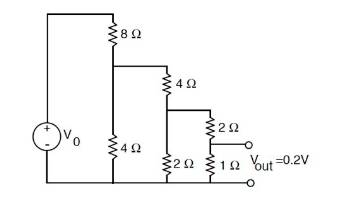 Determine the voltage, v0 for&
