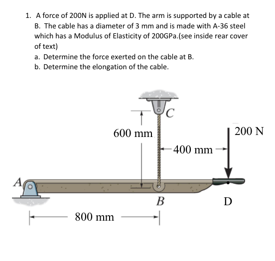 solved a force of 200n is applied at d the arm is suppor rh chegg com Force Friction Wheel Force of Friction Equation