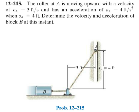 The roller at A is moving upward with a velocity o