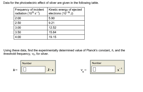 how to find the threshold frequency when given threshold wavelength