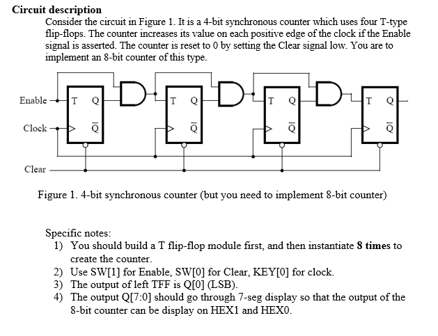 Solved: Consider The Circuit In Figure 1. It Is A 4-bit Sy ...