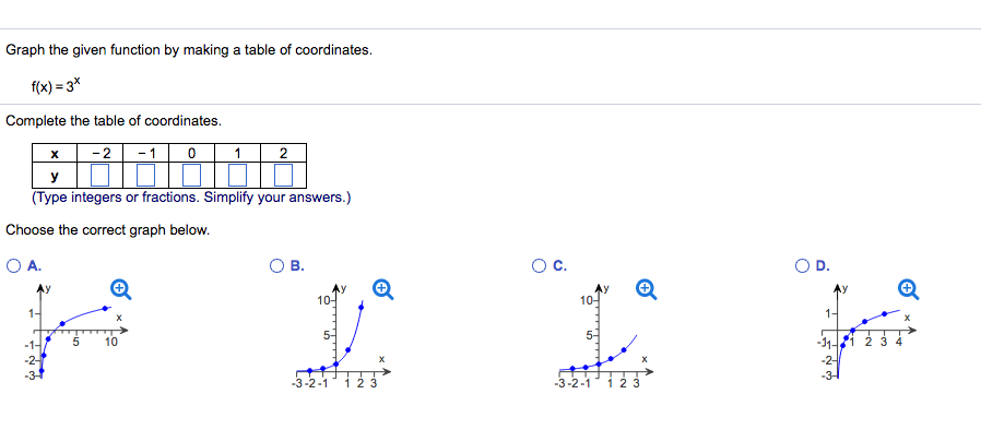 graph the given function by making a table of coor   chegg