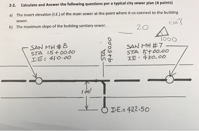 Plan Elevation Questions : Solved calculate and answer the following questions per a