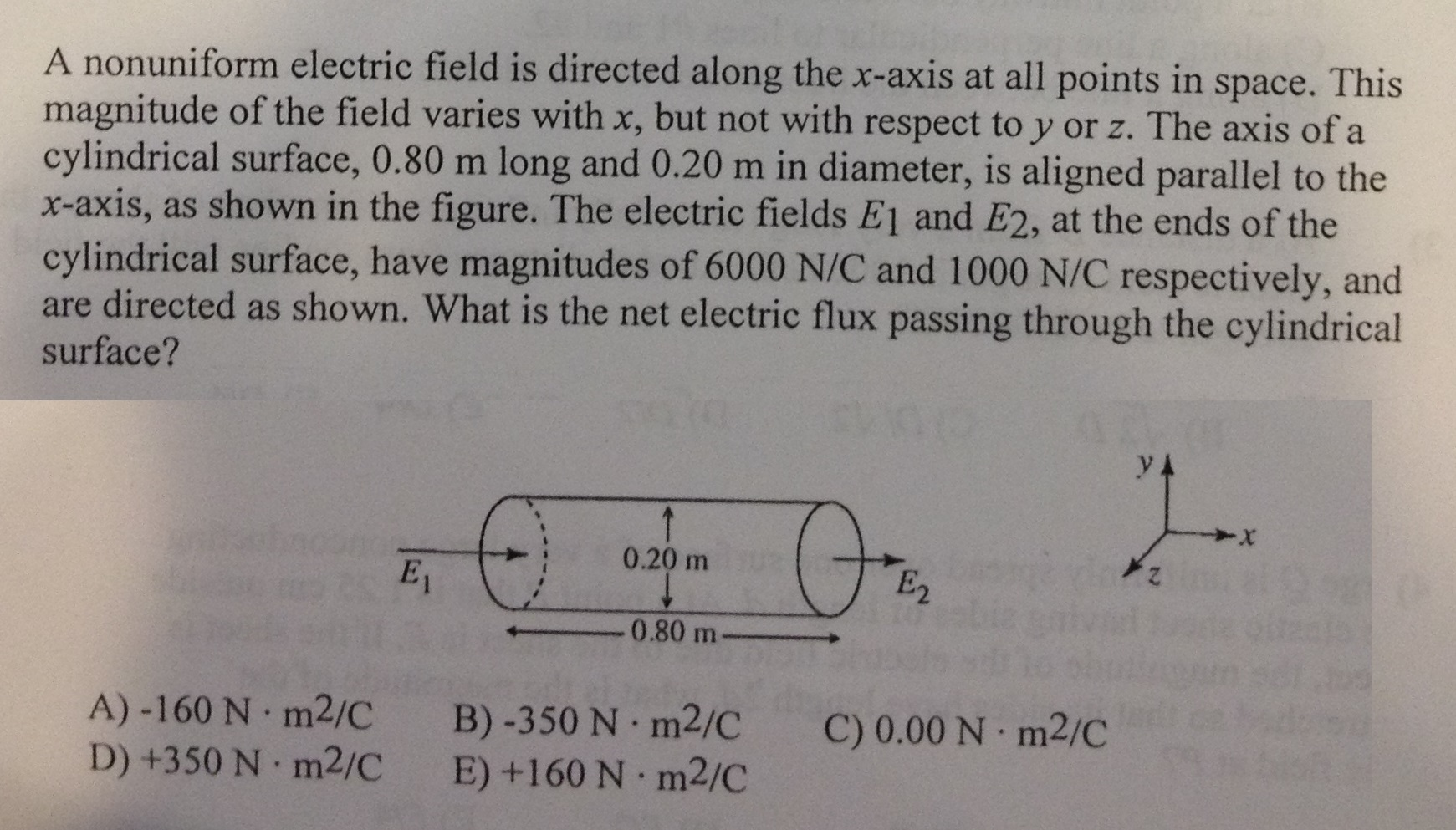 A Nonuniform Electric Field Is Directed Along The ... | Chegg.com