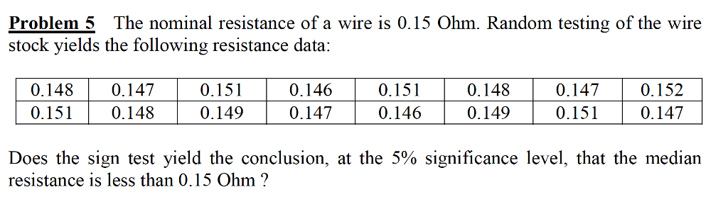 Solved: The Nominal Resistance Of A Wire Is 0.15 Ohm. Rand ...