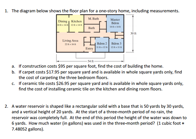 Solved The Diagram Below Shows The Floor Plan For A One S