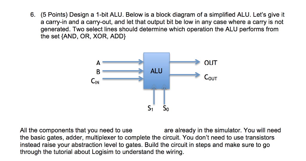Solved 6 5 points design a 1 bit alu below is a block question 6 5 points design a 1 bit alu below is a block diagram of a simplified alu lets give it a c ccuart Image collections