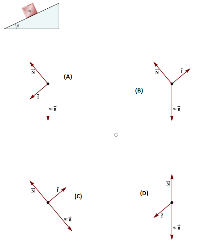 Solved a block of mass m rests on a rough incline plane expert answer ccuart Image collections