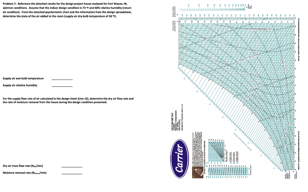 Marvelous Problem 7: Reference The Attached Results For The Design Project House  Analyzed For Fort Wayne