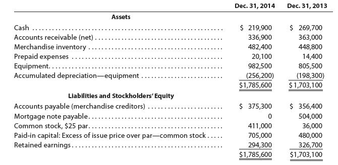 an examination of balance sheet income statement statement of cash flows and statement of shareholde 新浪财经重大事项投资提醒与最新最全新闻公告提醒与查询.