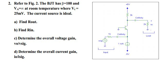 Refer to Fig. 2. The BJT has beta = 100 and VA= in