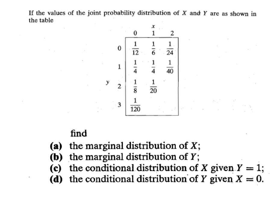 If the values of the joint probability distributio for Q table probability