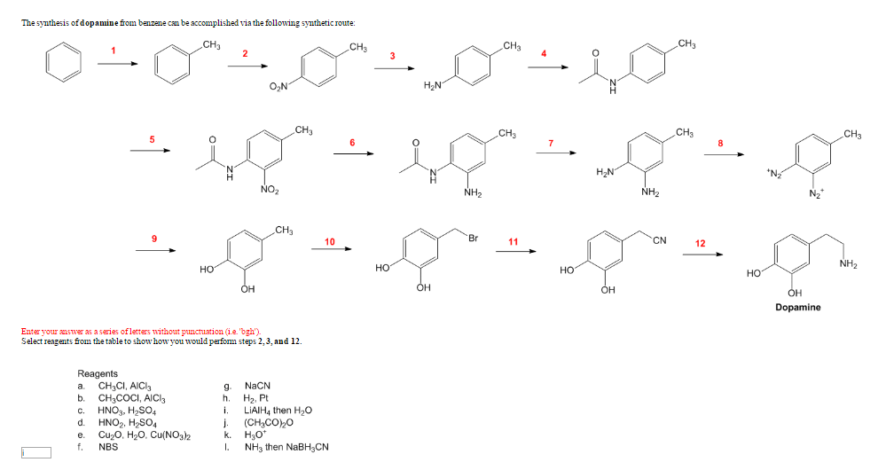 properties of dopamine in chemistry The influence of the dopamine self-polymerization degree with different polydopamine particle sizes on membrane morphologies and chemical properties was studied by regulating dopamine concentrations in the aqueous phase.