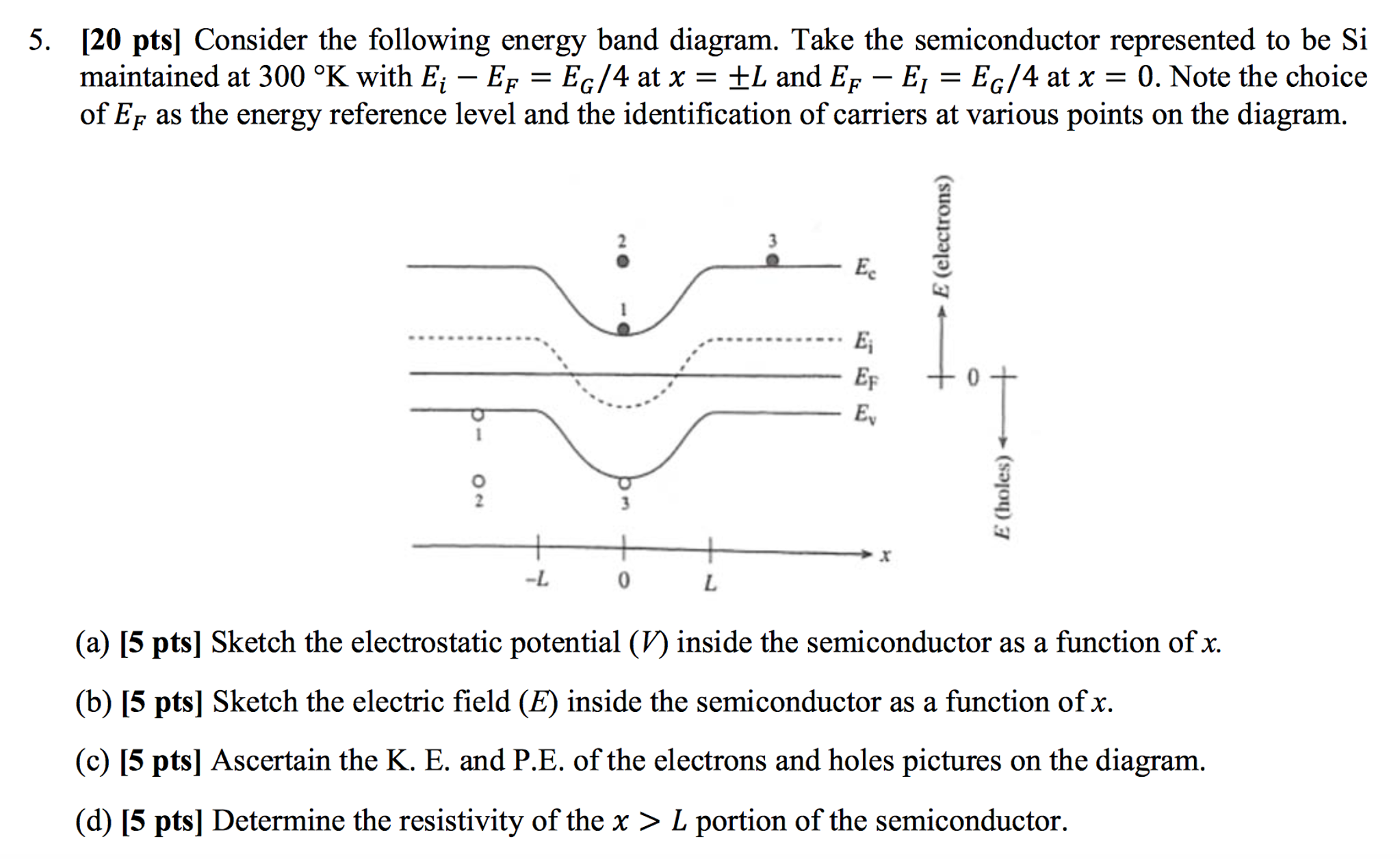 Consider the following energy band diagram take t chegg consider the following energy band diagram take t pooptronica Images