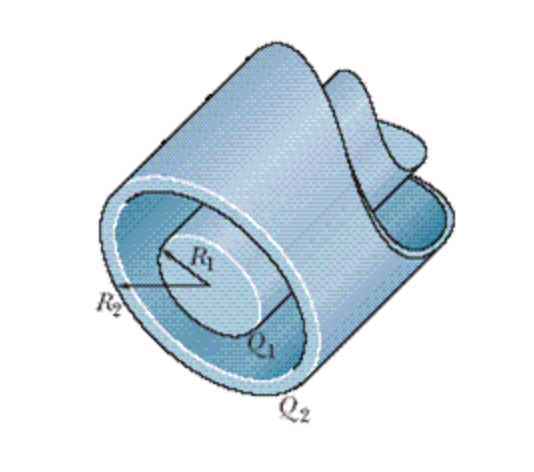 1) a solid cylindrical conducting shell of inner radius a = 45 cm and outer radius b