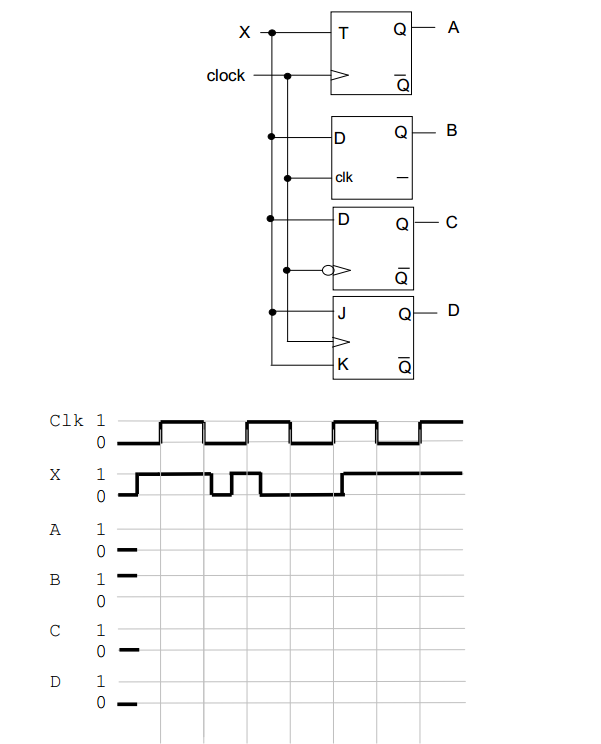 complete this timing diagram based on a circuit. I