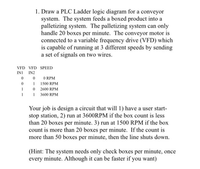draw a plc ladder logic diagram for a conveyor sys com draw a plc ladder logic diagram for a conveyor sys