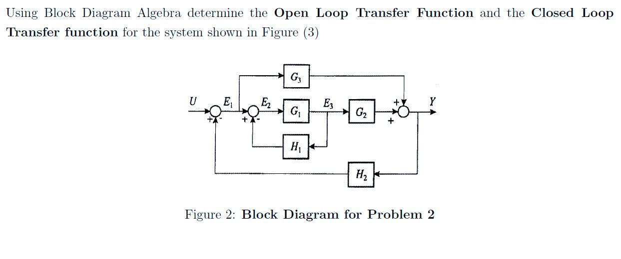 Solved using block diagram algebra determine the open loo question using block diagram algebra determine the open loop transfer function and the closed loop transfe ccuart Gallery