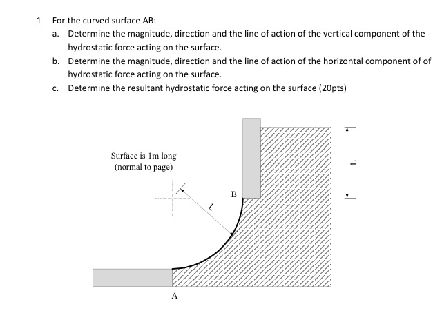 how to find the magnitude of the resultant horizontal force
