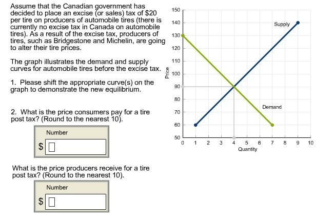 Canadian government homework help