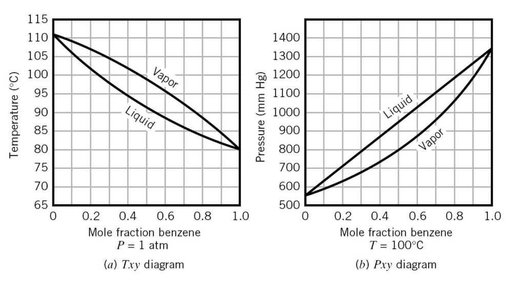 pressure volume diagram piston