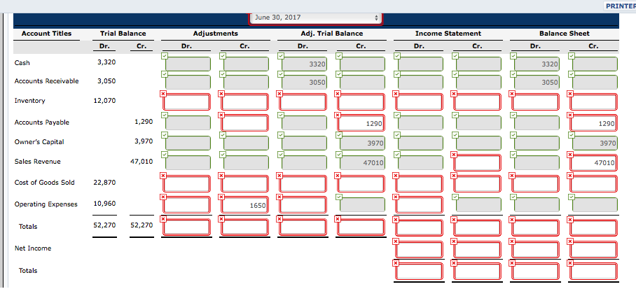 Solved The Trial Balance Columns Of The Worksheet Using A