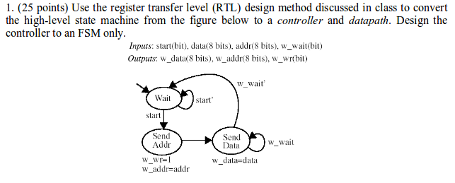 Use the register transfer level (RTL) design metho