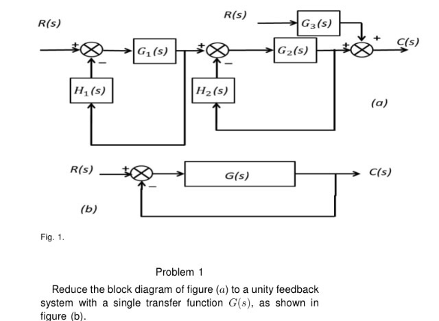 Reduce the block diagram of figure a to a unity chegg question reduce the block diagram of figure a to a unity feedback system with a single transfer function ccuart Gallery