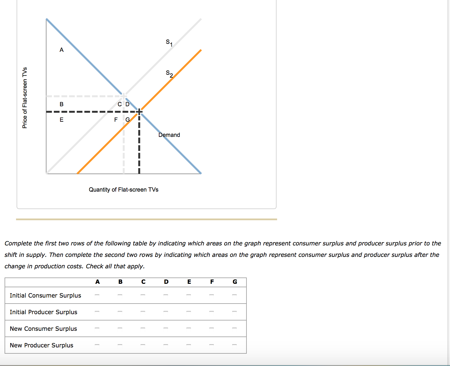 how to calculate change in consumer surplus from a graph