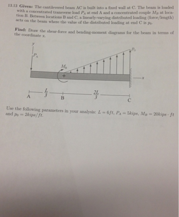 Solved Based On The Following 1 Draw The Shear Moment D: Solved: The Cantilevered Beam AC Is Built Into A Fixed Wal