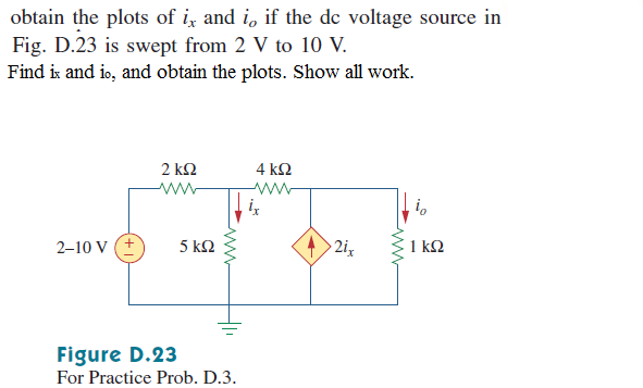 obtain the plots of ix and i0 if the dc voltage so