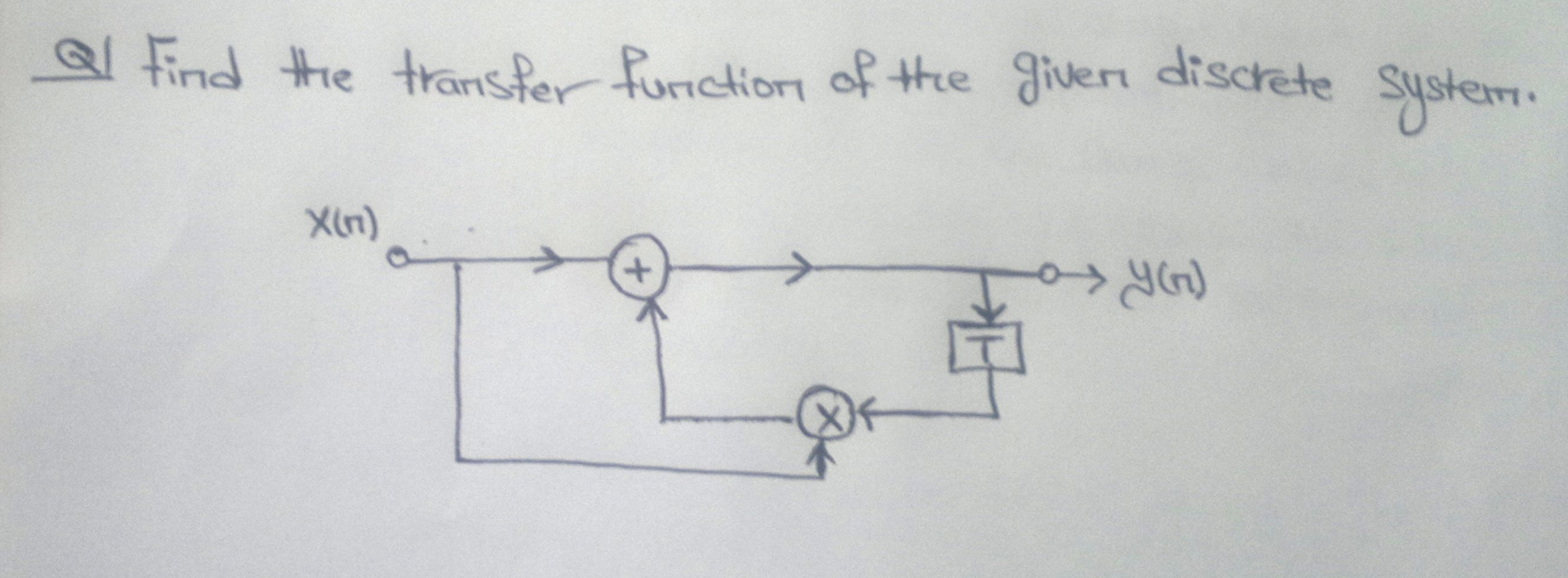 Find the transfer of the given discrete system.