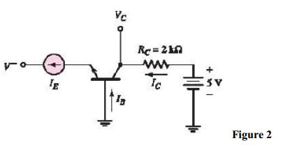 An npn transistor with ? = 80 is connected in a co