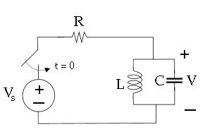 In the circuit above, L=5mH, C=100uF and R=7 ohms