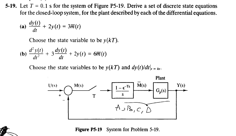 Let T = 0.1 s for the system of Figure P5-19. Deri